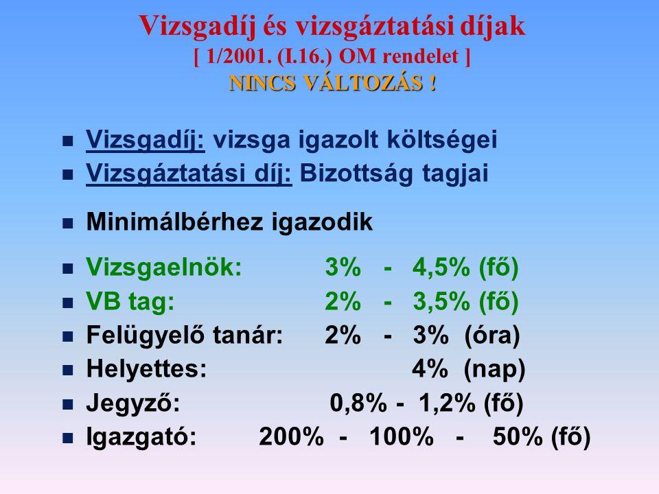 Vizsgadíj és vizsgáztatási díjak [ 1/2001. (I. 16